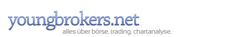 youngbrokers - trading und chartanalyse